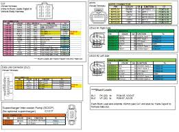 wiring diagram for 2005 ford mustang the wiring diagram 2005 mustang radio wiring diagram at 2006 Mustang Shaker 500 Wiring Diagram