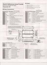 dei 504d wiring dei image wiring diagram viper 5902 in 96 prelude honda tech on dei 504d wiring