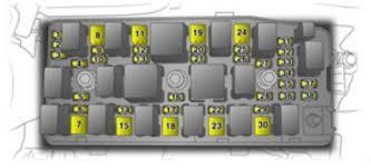 vauxhall antara wiring diagram vauxhall wiring diagrams vauxhall antara 2006 2010 fuse box diagram auto genius