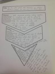 A Level Literature Ideas 1 Writing Introductions Funkypedagogy