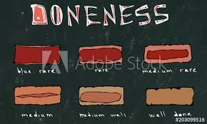 Steak Doneness Chart Black Chalk Board Background Slices Of Beef Steak Meat