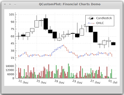 Plotly Financial Charts Turn Finance Charts Into First Class Trace Types Issue