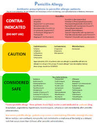 Allergic Reaction Chart 44 Allergic Reaction To Flagyl Side Effects Of