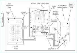 kohler automatic transfer switch wiring diagram wiring diagram \u2022 kohler starter-generator wiring diagram kohler transfer switches transfer switches amp automatic transfer rh 3dobleu co kohler ats wiring diagram kohler ats wiring diagram