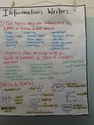 best anchor charts for writing images teaching  mary ehrenworth on