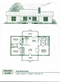log houseloor plans cabin with basement home open loft and pictures floor kits appalachian homes house under square small designs hillside walkout cottage