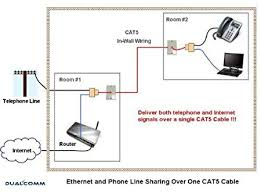 cat5 to rj11 wiring diagram cat5 inspiring car wiring diagram amazon com rj45 rj11 cable sharing kit connecting your on cat5 to rj11 wiring diagram