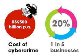 cybercrime in africa facts and figures net sub saharan cybercrime impact