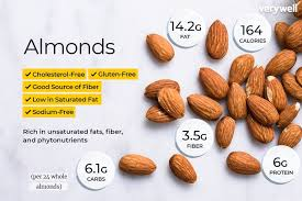 Low Fat Nuts Chart Almond Nutrition Facts Calories Carbs And Health Benefits