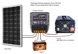 wiring diagram for generator power to cabin wiring diagram solar panels wiring diagram nilza net