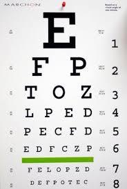 Online Eye Test Chart Online Eye Test Chart Best Of How Do Eye Charts Work