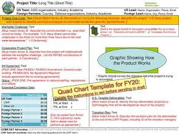 Quad Chart Template For Fy19 Ppt Download