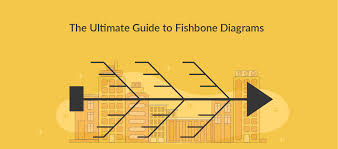 6m Fishbone Diagram Template Fishbone Diagram Tutorial Complete Guide With Reusuable