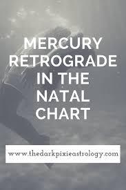 Mercury Retrograde In The Natal Chart
