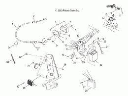 2003 honda rincon 650 wiring diagram wiring diagram 2003 honda rincon 650 wiring diagram wiring library2003 polaris scrambler 500 4x4 wiring diagram detailed schematics
