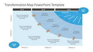 3 Template 3 Year Transformation Map Template For Powerpoint