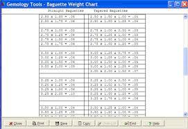 Baguette Diamond Carat Size Chart Bedowntowndaytona Com
