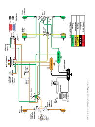 wiring diagram hot rod tech hot rods ford and simple