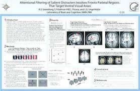 Poster Template Presentation Medical Conference Powerpoint Free