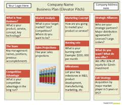 Business Plan Elevator Pitch Template Template Org