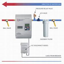 wiring diagram for hot water heater the wiring diagram electric water heater wiring diagram nilza wiring diagram