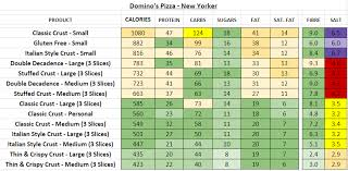 dominos pizza mixed new yorker nutrition info calories