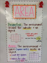 Anchor Charts Beauteous 44rd Grade Multiplication Chart Inspirational Area And Perimeter