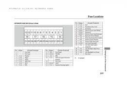 2011 honda accord fuse box location 2004 honda accord fuse diagram capture 2004 honda accord fuse diagram picture1 portrayal beautiful hidden install