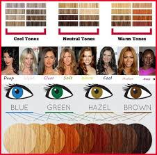 Light Red Hair Color Charts 28 Albums Of Red Hair Color Chart Skin Tone Explore