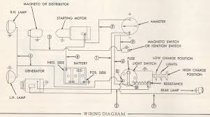 massey ferguson 135 wiring diagram solidfonts massey ferguson 135 wiring harness solidfonts 1961 mf 35 need help wiring voltag yesterday s tractors