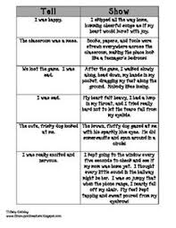 descriptive essay topics essay topics high school english  awesome handout to help students convey their voice in their writing