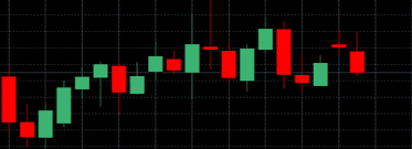 Live Gold Price Candlestick Chart Eightcap Fundamentals How To Read A Candlestick Chart