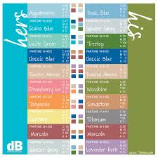 color trends spring 2015 google color texture