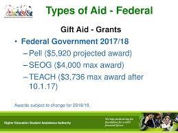 2018 19 Financial Aid High School Presentation Ppt Download