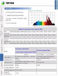 Chemical Xenon Short Arc Lampphotocatalytic Reaction Buy Xenon
