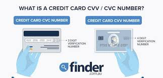 Looking for online definition of cvn or what cvn stands for? What Is A Credit Card Cvv Cvc And How It Works Finder Com