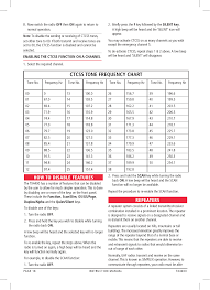 Pl Tone Chart Ctcss Tone Frequency Chart How To Disable Features