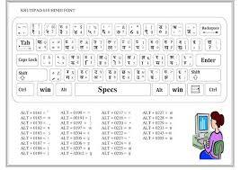 M K Computer Badgaon Hindi Typing Chart Hindi Font