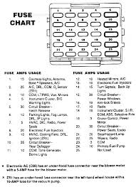 vette c4 fuse diagram wiring diagram 90 c4 corvette fuse diagram wiring diagram expert corvette c4 fuse box diagram c4 corvette fuse