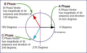 220 diagram volt 3 phase wiring file 3 phase diagram wiring wiring diagram for a stove plug askmediy 3 phase motor wiring diagrams