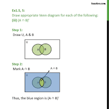 Venn Diagram A U B Ex 1 5 5 Draw Venn Diagram I A U B Ii A B Ex 1 5