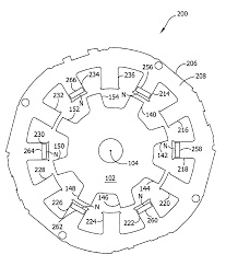 patent us6777842 doubly salient machine permanent magnets patent drawing