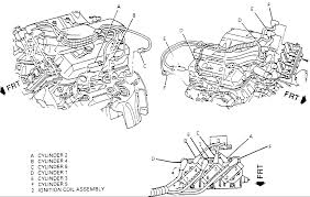 94 chevy camaro bought a new set of spark plug wires wiring diagram graphic graphic