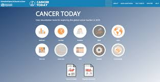 Cancer Chart 2018 Cancer Today