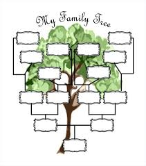 Diagram For Family Tree Diagram Of Family Tree Template Mediaschool Info