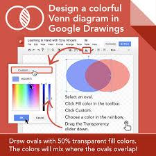 How To Create A Venn Diagram On Google Docs Venn Diagram On Google Docs Serpto Carpentersdaughter Co