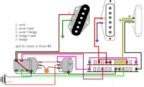 fender 5 way super switch wiring diagram wiring diagram exploring fender s 5 way super switch wiring diagram