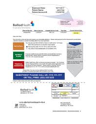 Ballad Health My Chart Pay My Bill Ballad Health