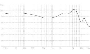 advanced evo x sports wireless in ear monitors advsound inc advanced evo x earphones frequency response