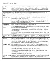 Introductory Paragraph Essay Example College Sample Autobiography